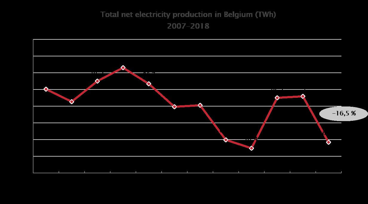 statistiques du marché de rencontres en ligne cliché des lignes de profil de rencontre